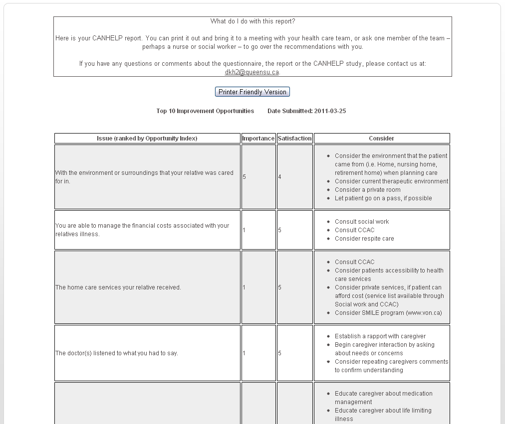 sap hcm cv sample.cake decorator resume templates best ...